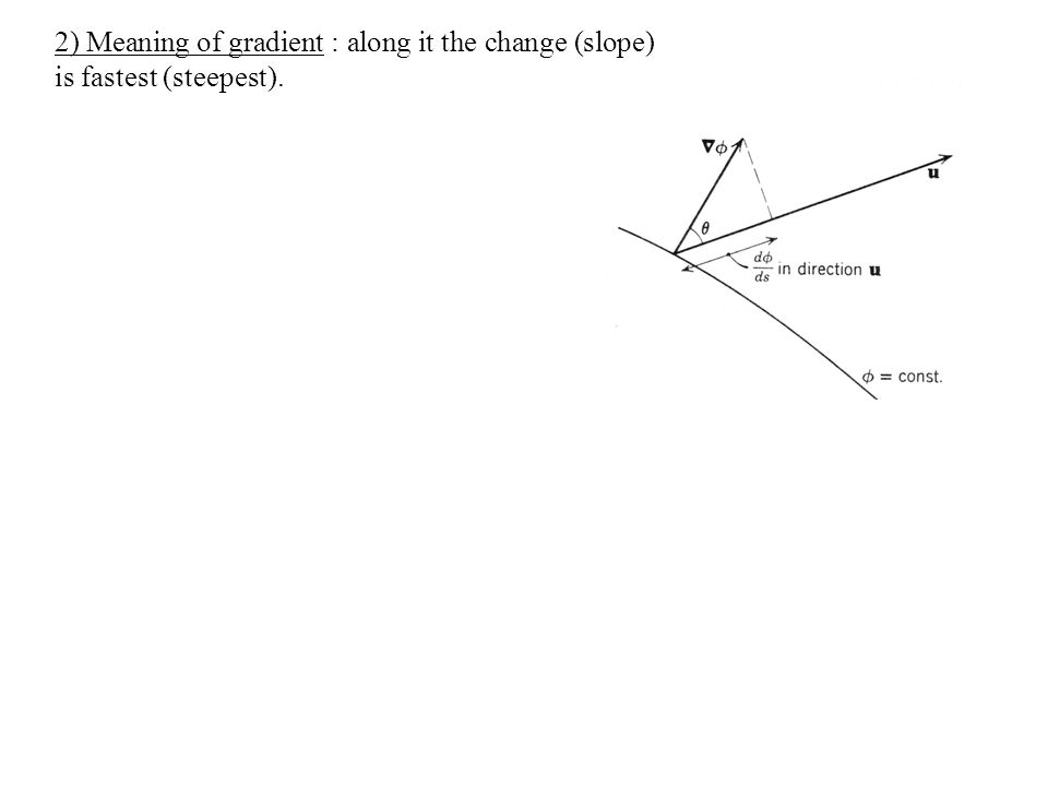 2) Meaning of gradient : along it the change (slope) is fastest (steepest).