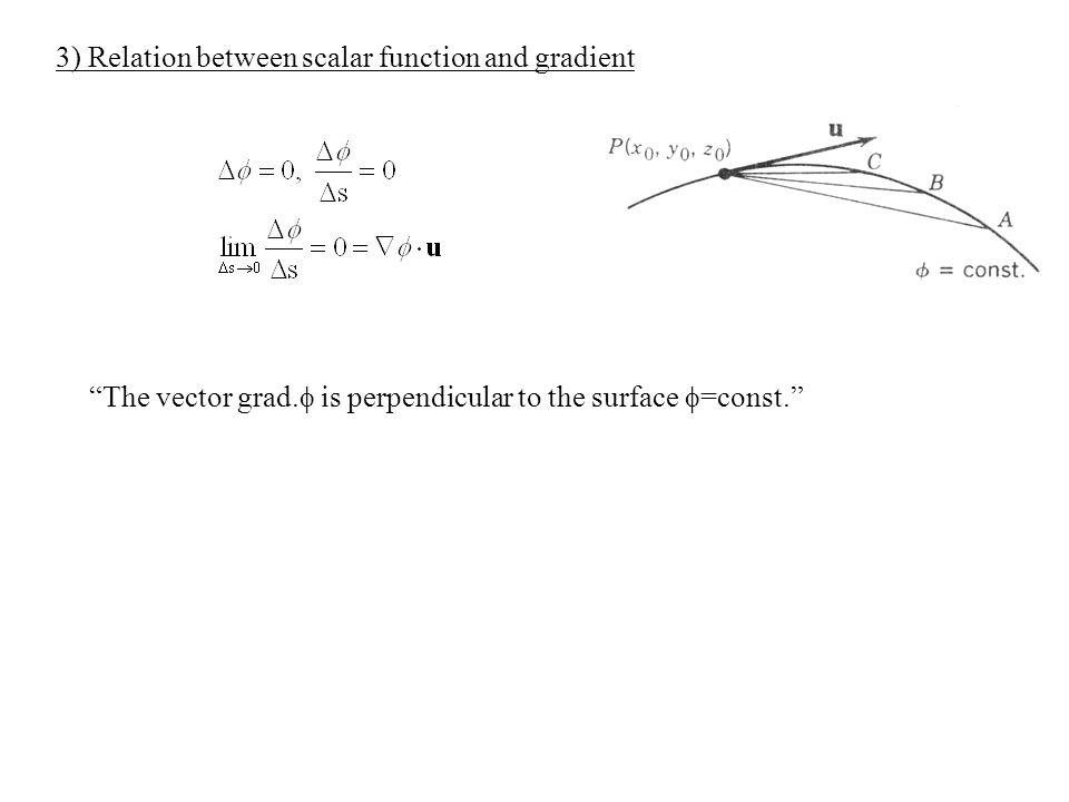 3) Relation between scalar function and gradient