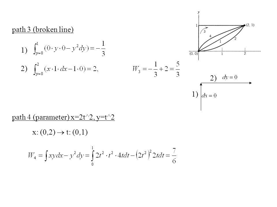 path 3 (broken line) 1) 2) 2) 1) path 4 (parameter) x=2t^2, y=t^2 x: (0,2)  t: (0,1)