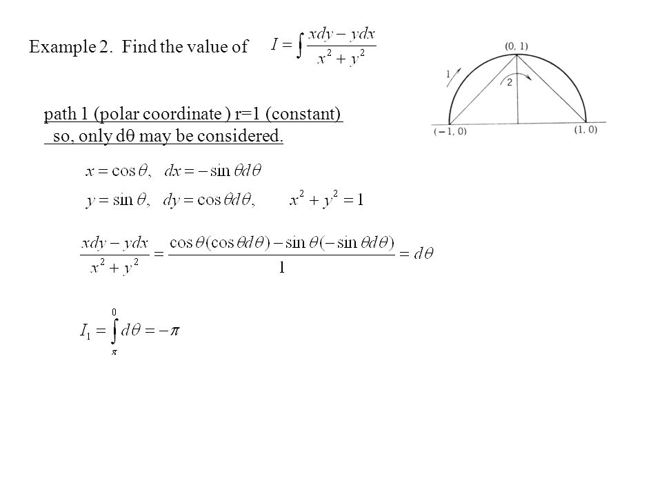 Example 2. Find the value of