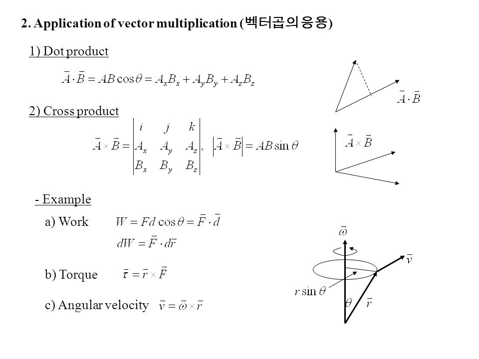 2. Application of vector multiplication (벡터곱의 응용)