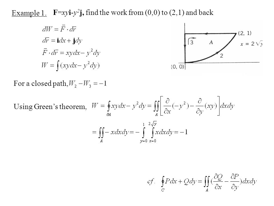 Example 1. F=xyi-y2j, find the work from (0,0) to (2,1) and back.