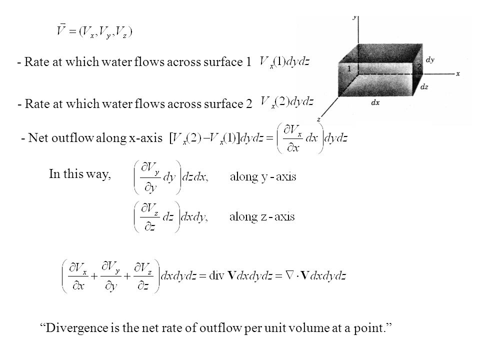 - Rate at which water flows across surface 1