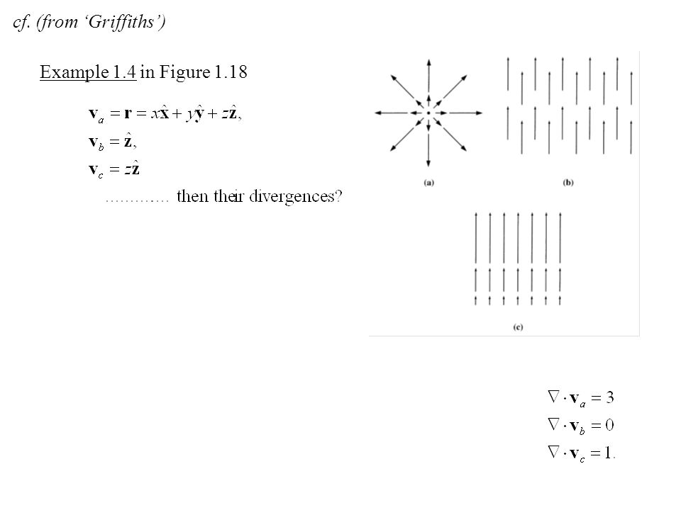 cf. (from 'Griffiths') Example 1.4 in Figure 1.18