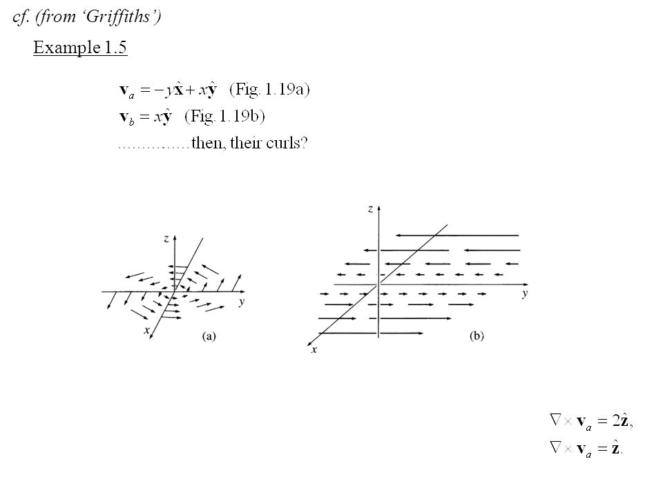 cf. (from 'Griffiths') Example 1.5