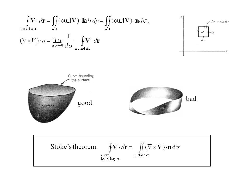 bad good Stoke's theorem
