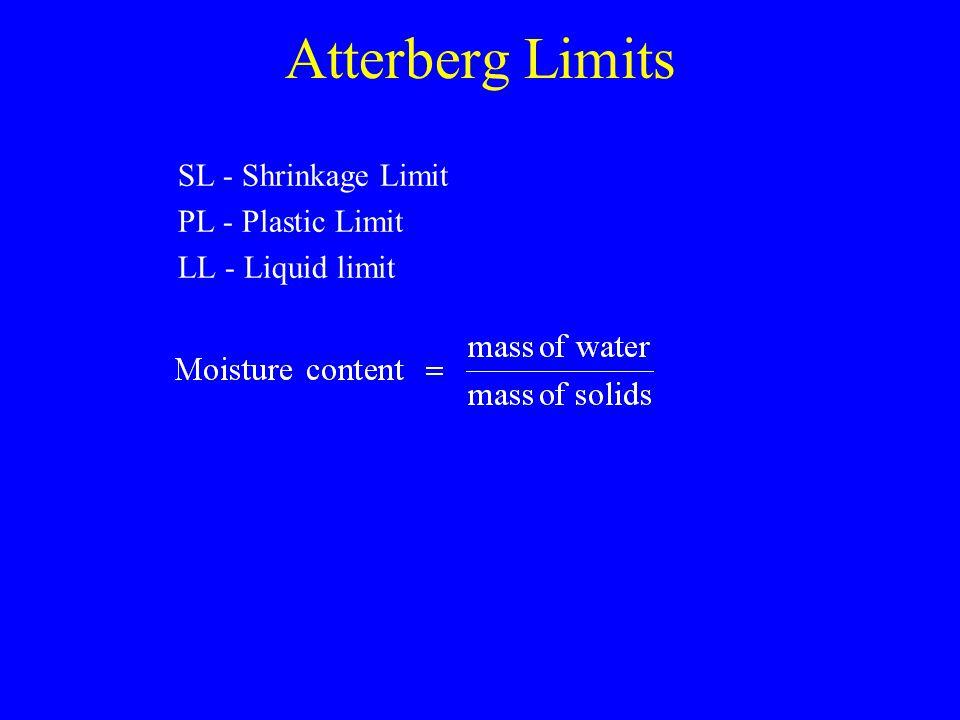 Atterberg Limits SL - Shrinkage Limit PL - Plastic Limit