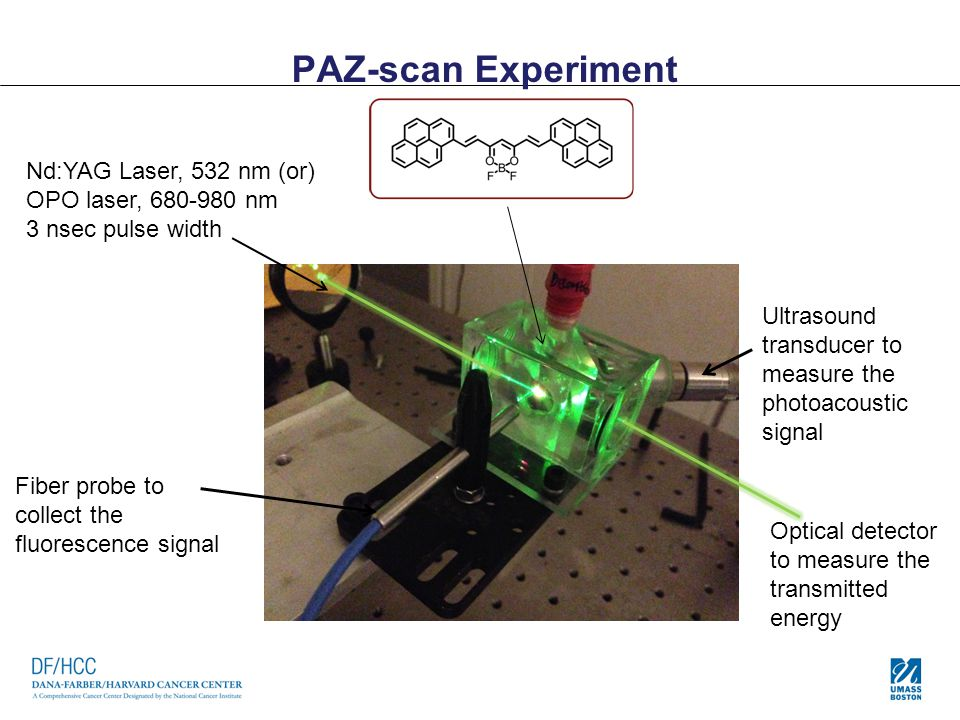PAZ-scan Experiment Nd:YAG Laser, 532 nm (or) OPO laser, 680-980 nm