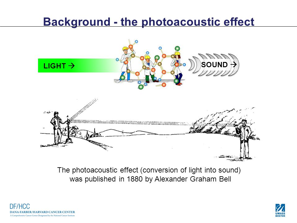 Background - the photoacoustic effect