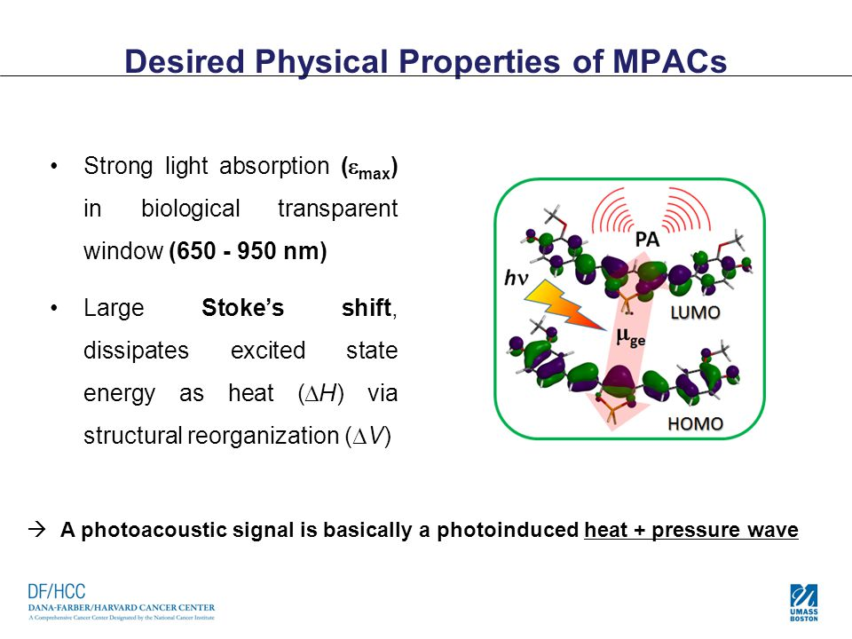 Desired Physical Properties of MPACs