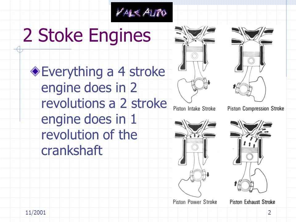 2 Stoke Engines Everything a 4 stroke engine does in 2 revolutions a 2 stroke engine does in 1 revolution of the crankshaft.