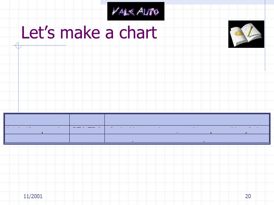 Let's make a chart 11/2001
