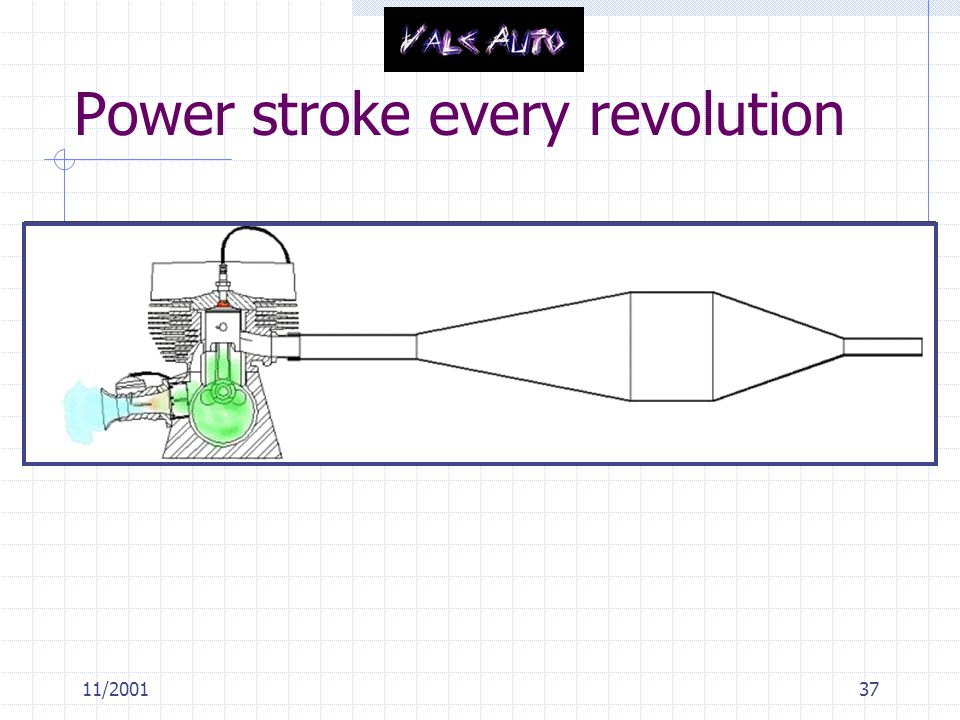 Power stroke every revolution