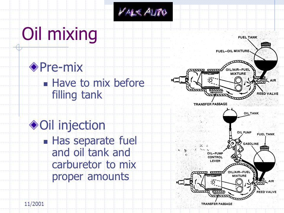 Oil mixing Pre-mix Oil injection Have to mix before filling tank