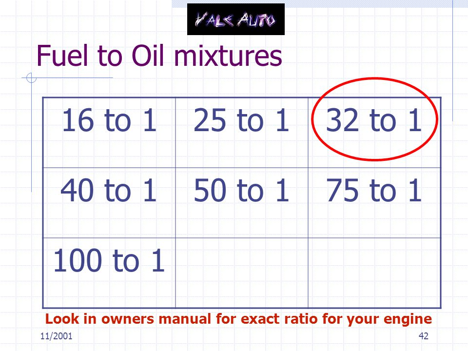 Fuel to Oil mixtures 16 to 1. 25 to 1. 32 to 1. 40 to 1. 50 to 1. 75 to 1. 100 to 1. Look in owners manual for exact ratio for your engine.