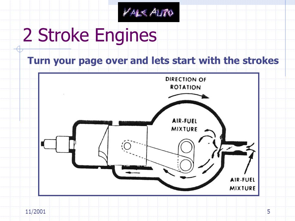 2 Stroke Engines Turn your page over and lets start with the strokes
