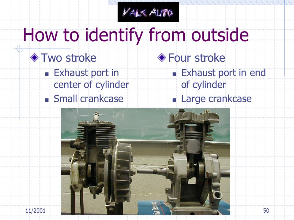 How to identify from outside