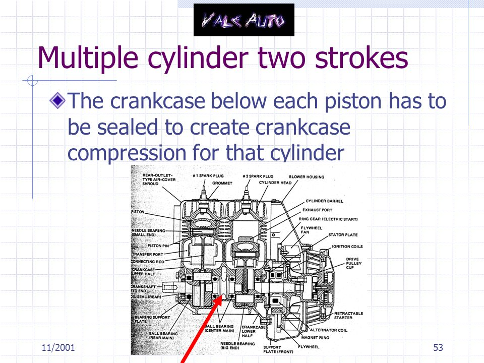 Multiple cylinder two strokes