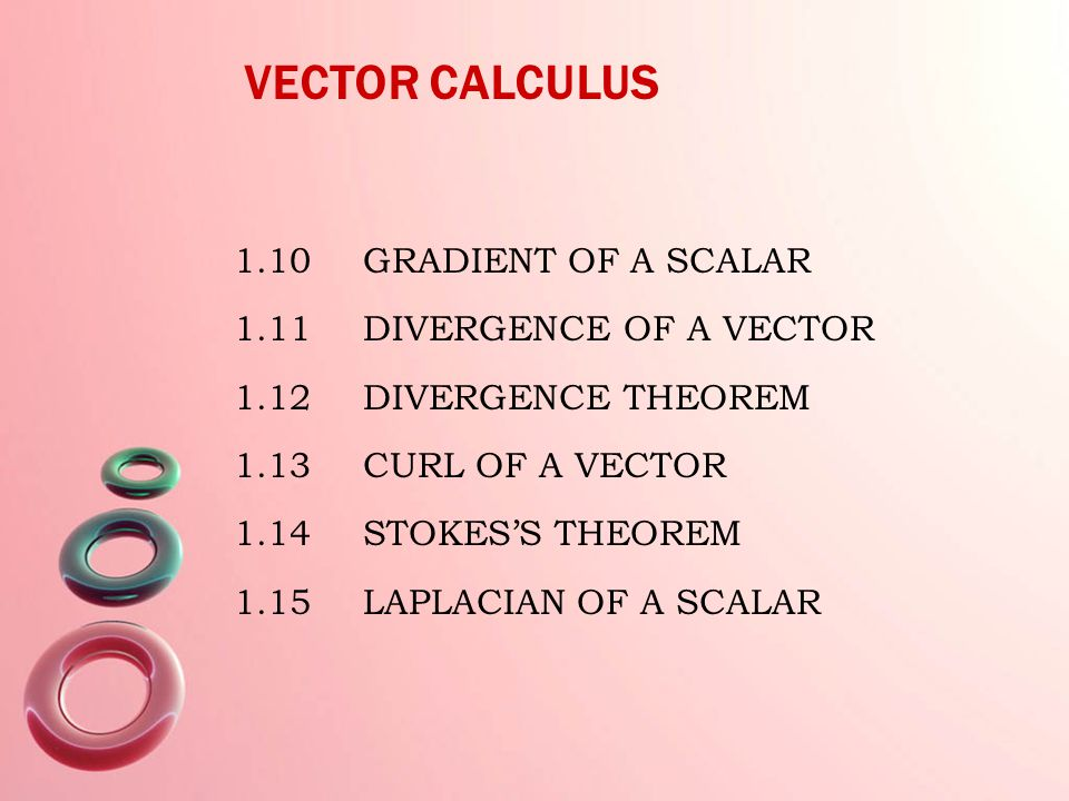 VECTOR CALCULUS 1.10 GRADIENT OF A SCALAR 1.11 DIVERGENCE OF A VECTOR