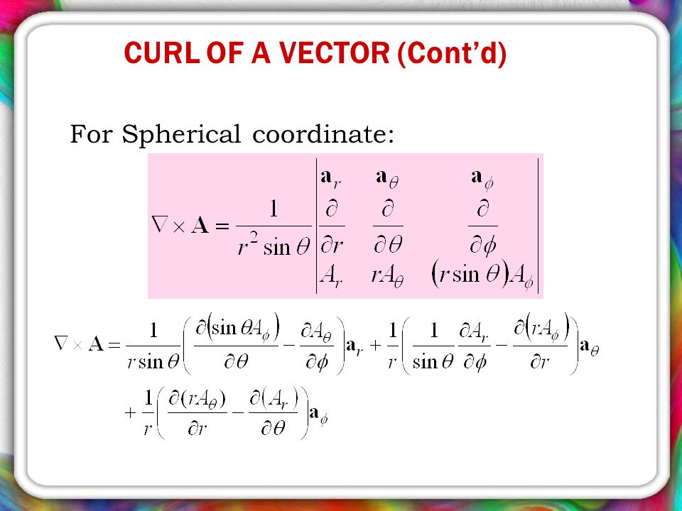 CURL OF A VECTOR (Cont'd)