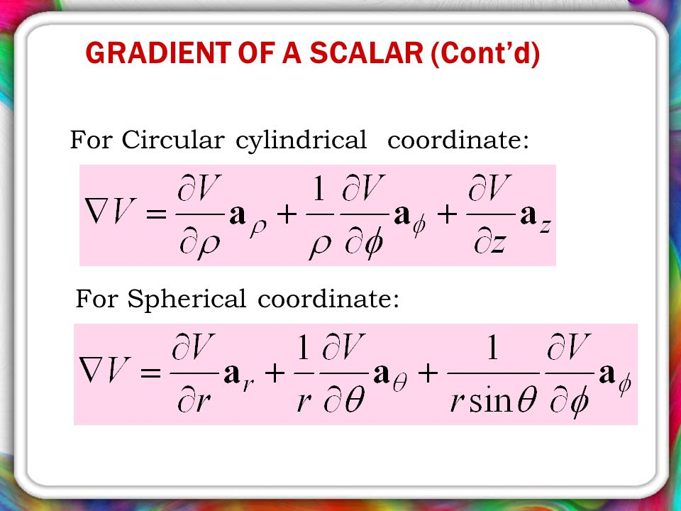 GRADIENT OF A SCALAR (Cont'd)