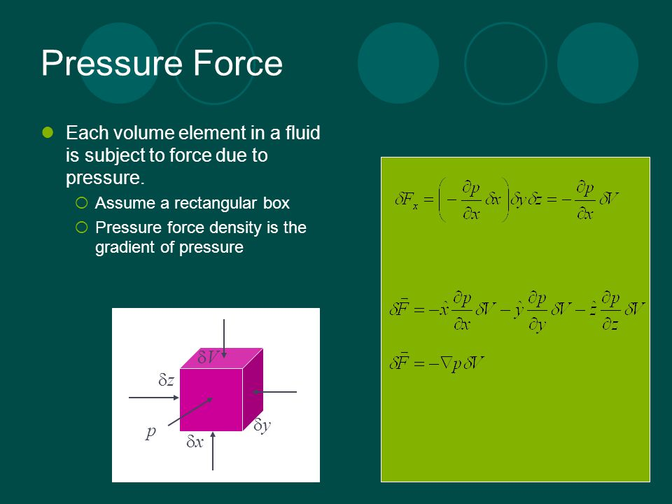 Pressure Force Each volume element in a fluid is subject to force due to pressure. Assume a rectangular box.