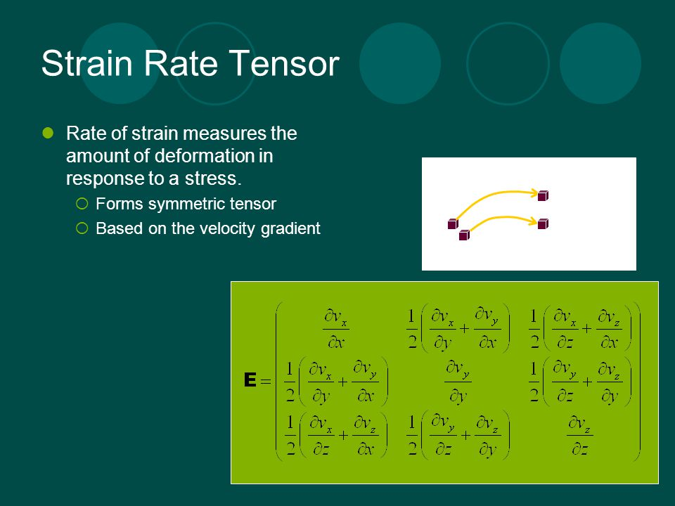 Strain Rate Tensor Rate of strain measures the amount of deformation in response to a stress. Forms symmetric tensor.
