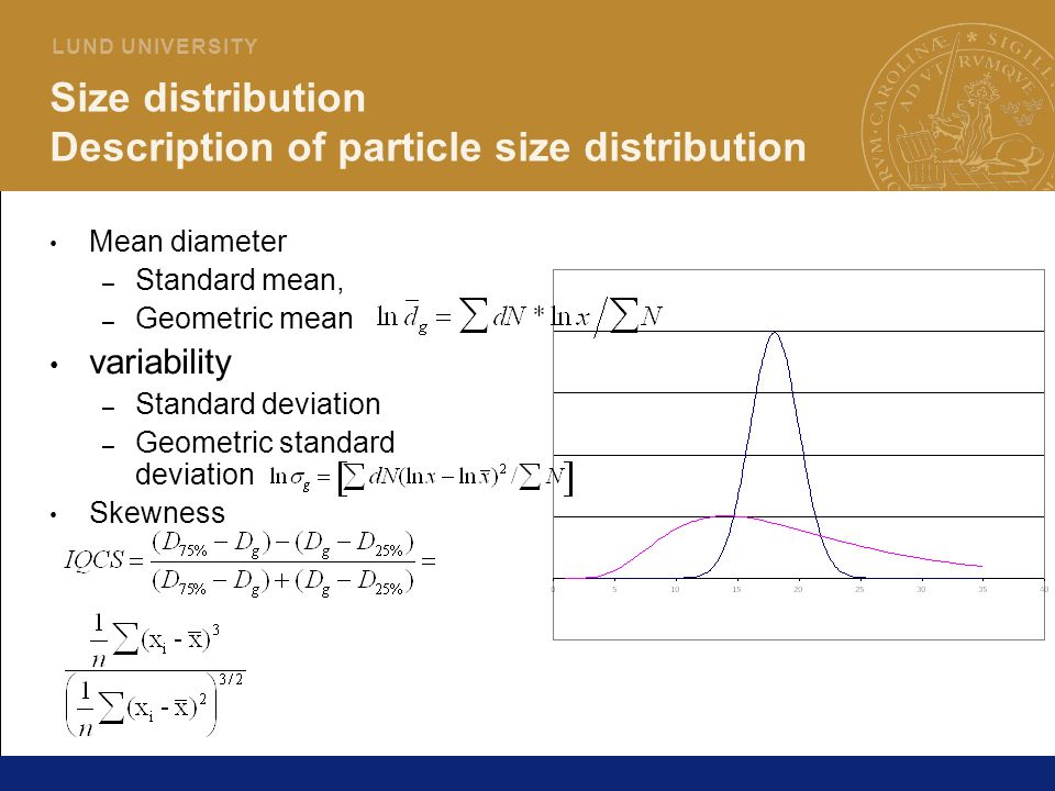 Size distribution Description of particle size distribution