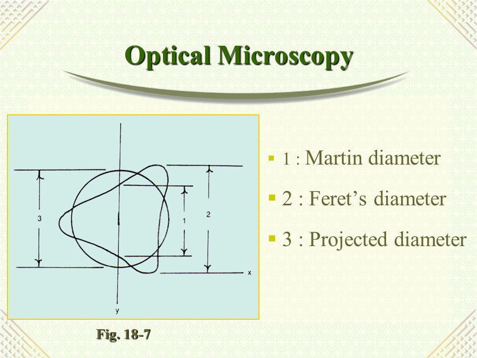 Optical Microscopy 2 : Feret's diameter 3 : Projected diameter