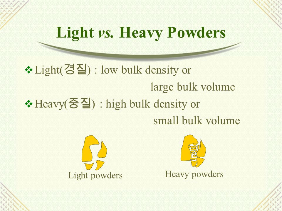 Light vs. Heavy Powders Light(경질) : low bulk density or