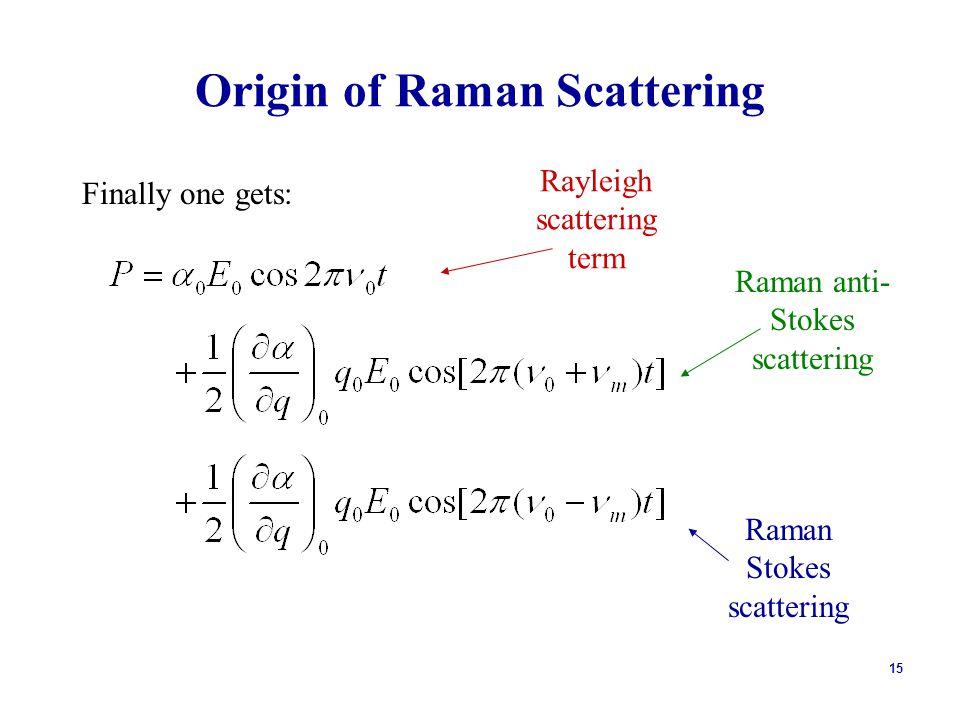 Origin of Raman Scattering