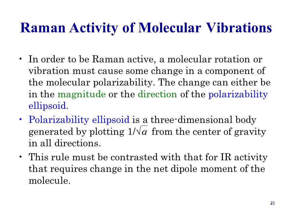 Raman Activity of Molecular Vibrations