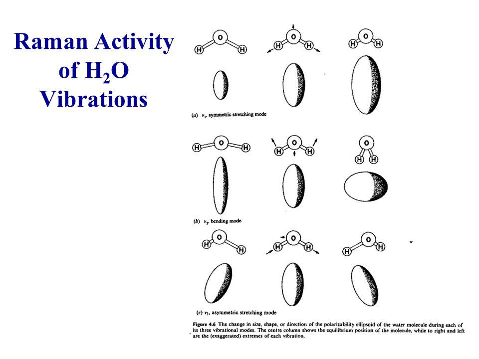 Raman Activity of H2O Vibrations