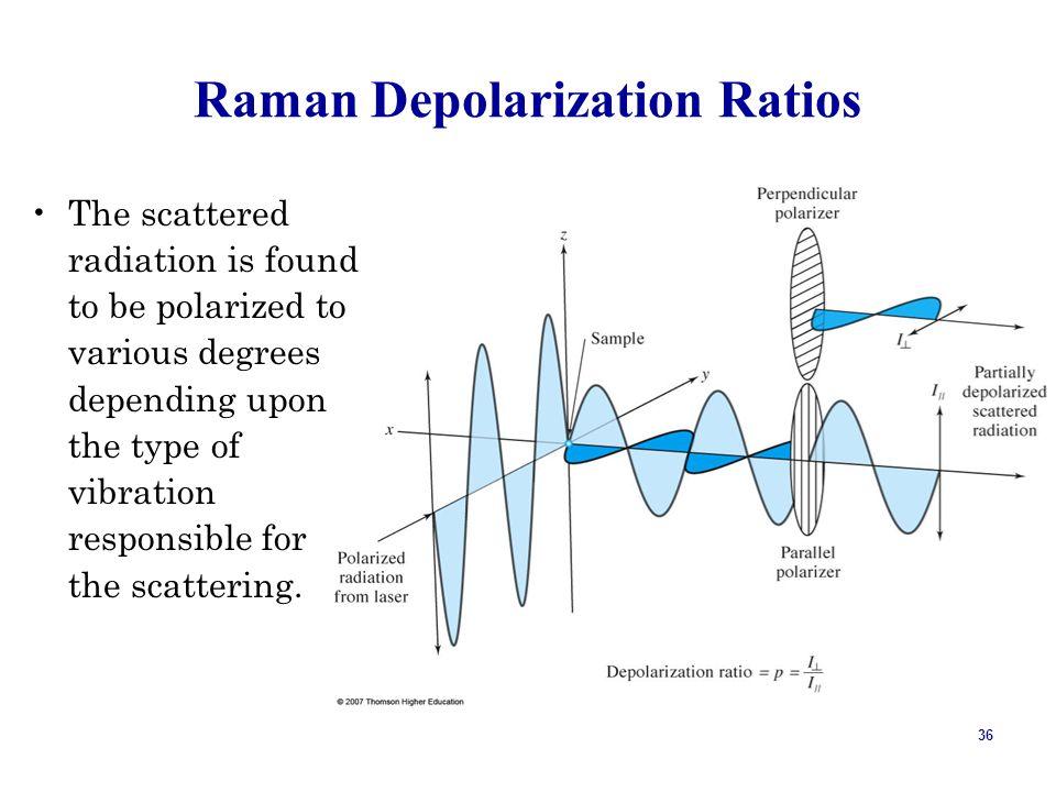 Raman Depolarization Ratios