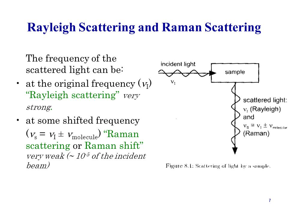 Rayleigh Scattering and Raman Scattering