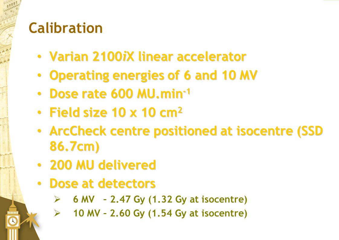 Calibration Varian 2100iX linear accelerator