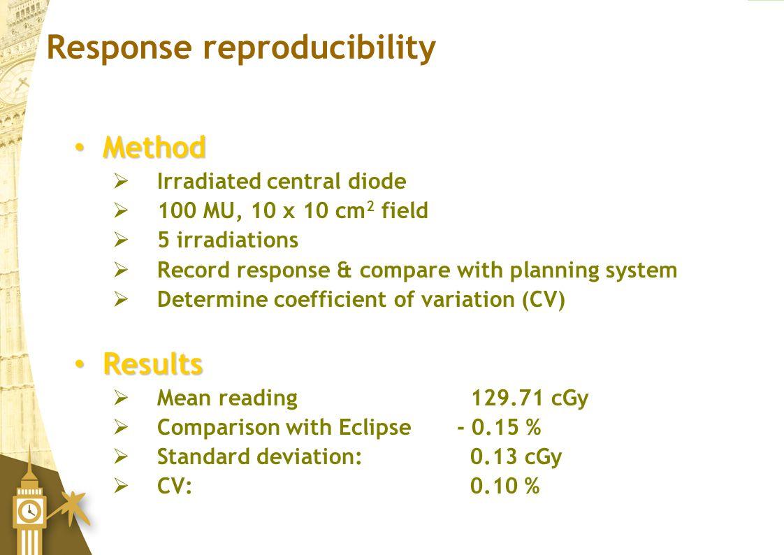 Response reproducibility