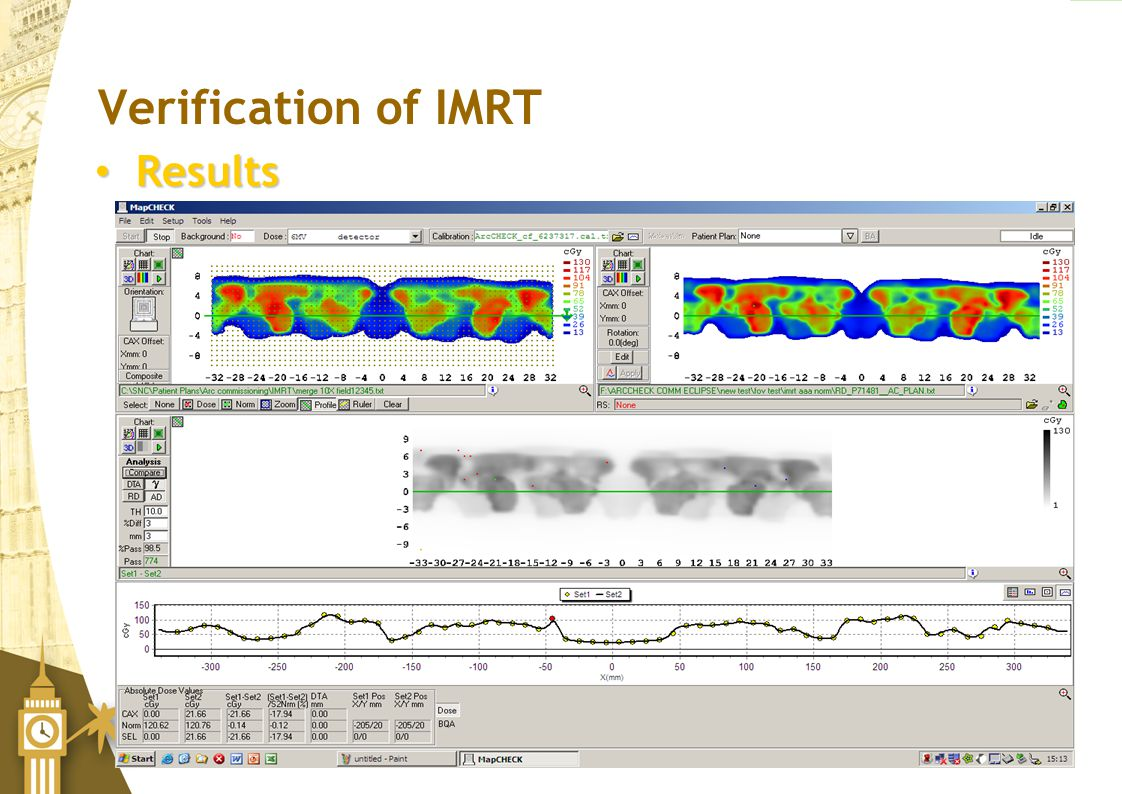 Verification of IMRT Results Gamma evaluation pass rate 98.5 %