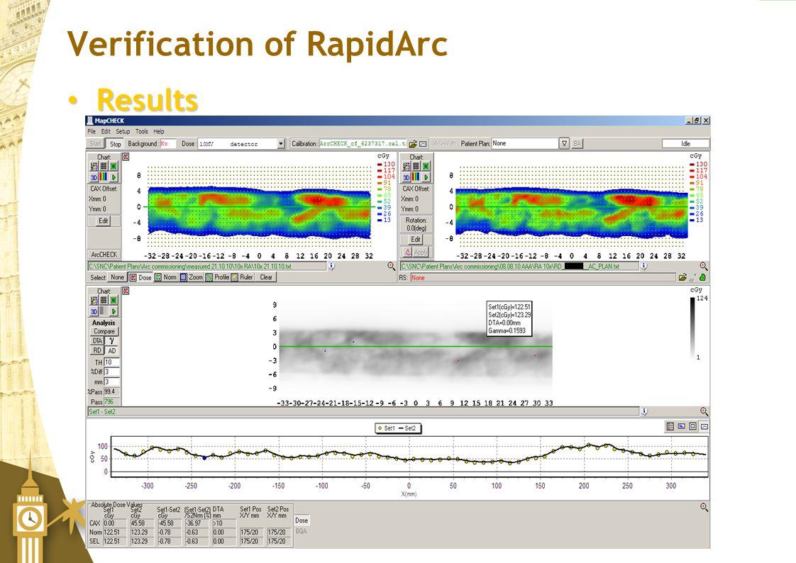 Verification of RapidArc