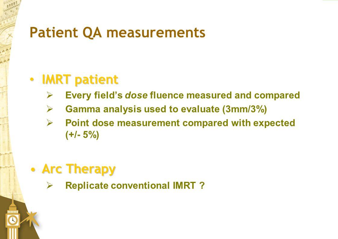 Patient QA measurements