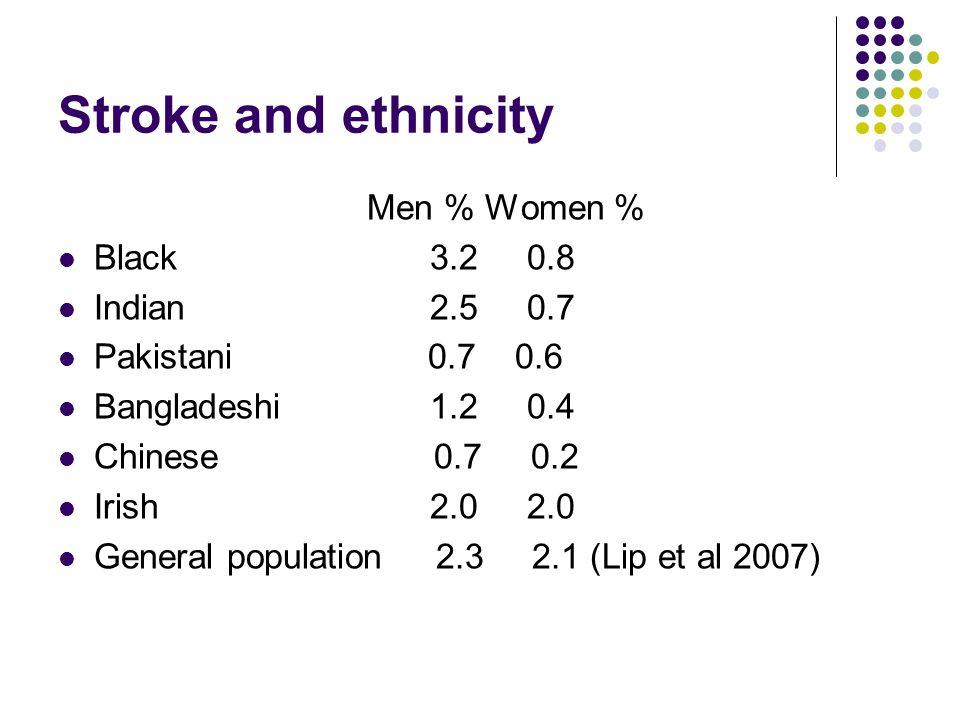 Stroke and ethnicity Men % Women % Black 3.2 0.8 Indian 2.5 0.7