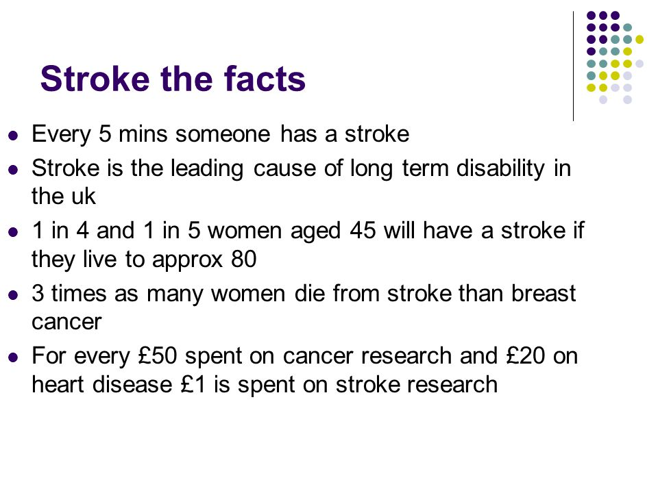 Stroke the facts Every 5 mins someone has a stroke