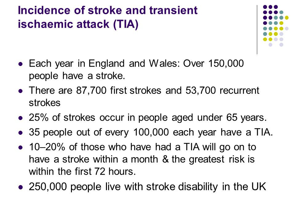 Incidence of stroke and transient ischaemic attack (TIA)