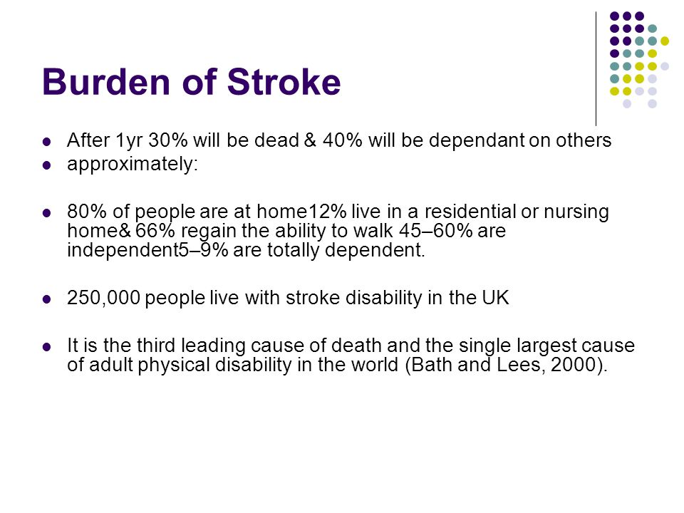 Burden of Stroke After 1yr 30% will be dead & 40% will be dependant on others. approximately: