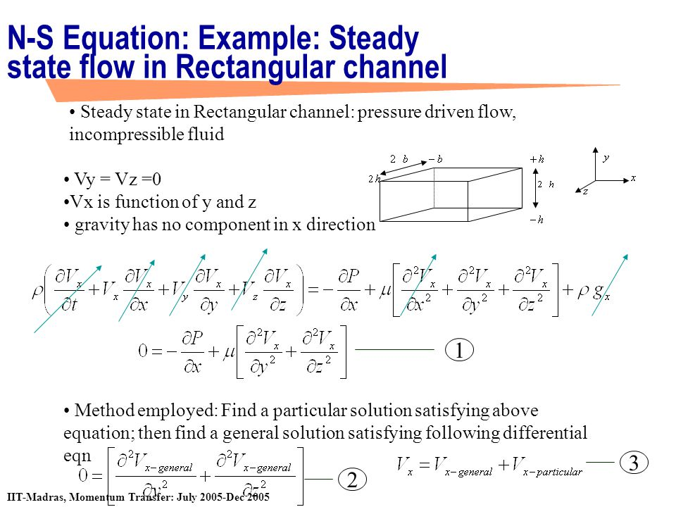 N-S Equation: Example: Steady state flow in Rectangular channel