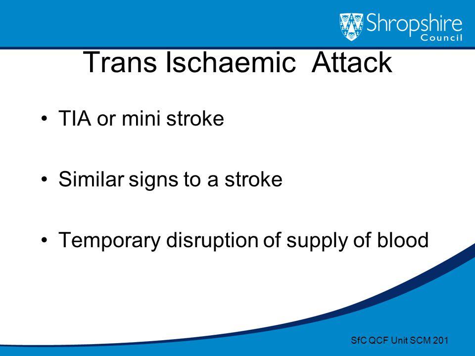 Trans Ischaemic Attack