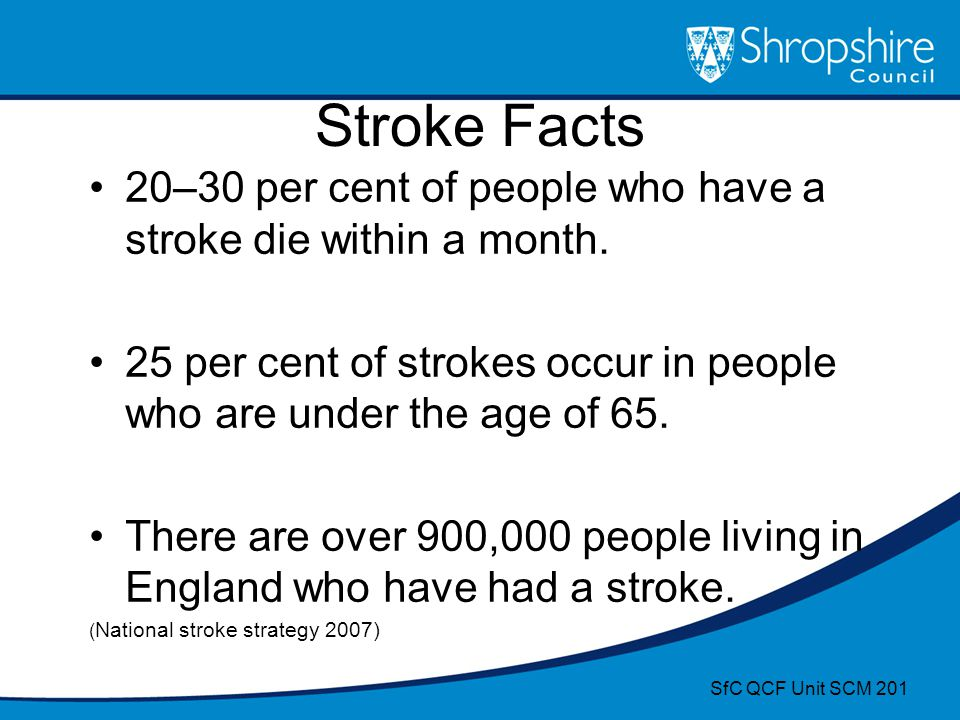 Stroke Facts 20–30 per cent of people who have a stroke die within a month. 25 per cent of strokes occur in people who are under the age of 65.