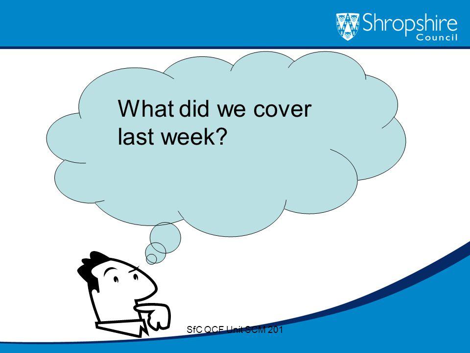 What did we cover last week