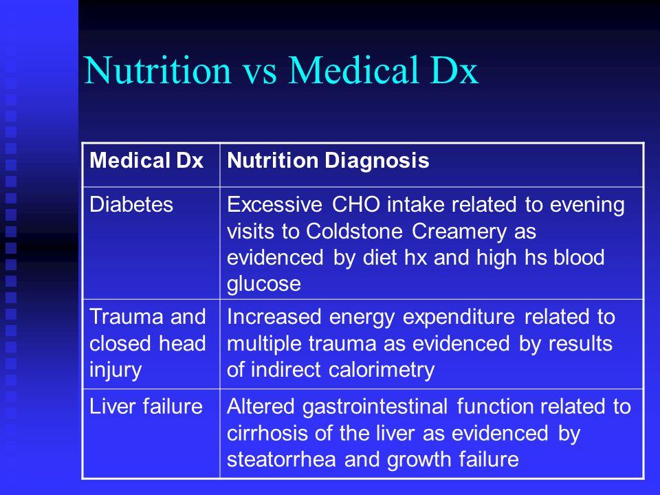 Nutrition vs Medical Dx
