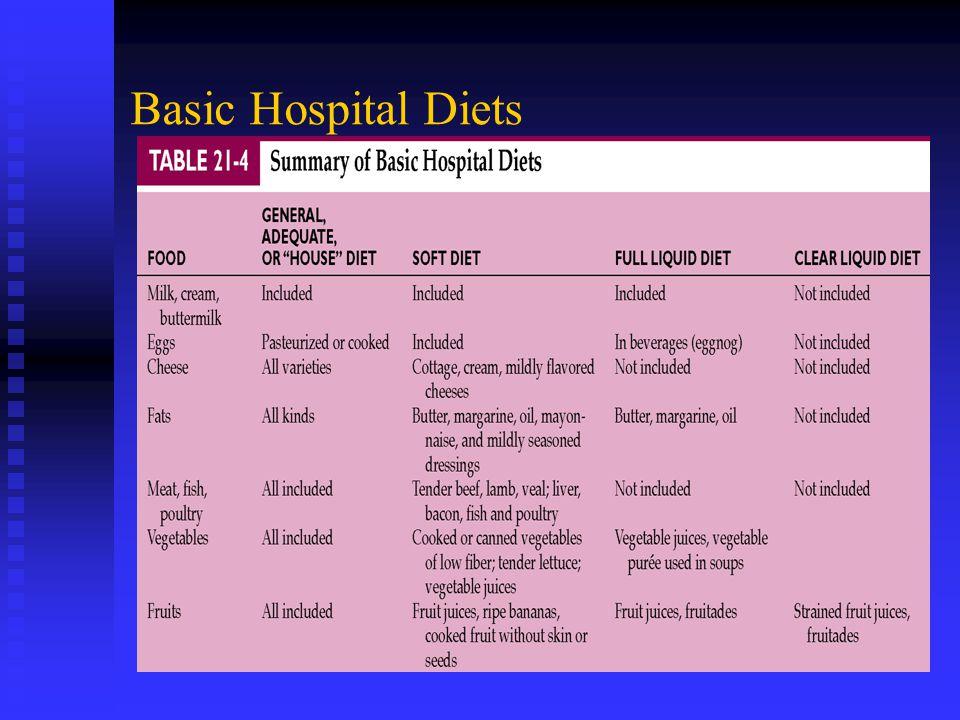Basic Hospital Diets